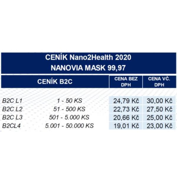Nanovlákenná rouška Nanovia mask 99,97